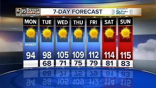 Temps in the 90s before big heat-up - Video