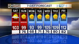 A cool down on the way? Forecast looking good for the weekend - Video