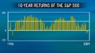 Stock Market Investing - Stocks on the Rise - Video
