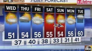 Dry, cold temperatures in the Thanksgiving Eve forecast - Video