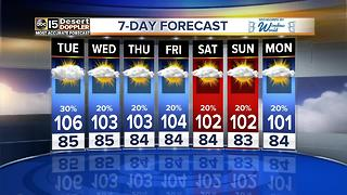 Slight storm chances continue through the middle of the week - Video