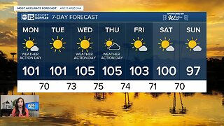 HOT temperatures continue in the Valley