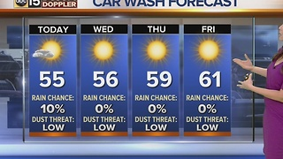 We'll start drying out after days of storms - Tuesday, January 24, 2017 - Video