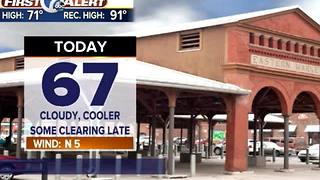 Cloudy, cooler today - Video