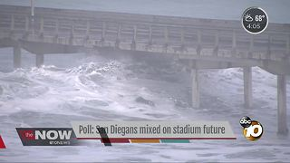 High surf pounding San Diego beaches - Video