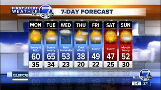 Much warmer for metro to start our week - Video