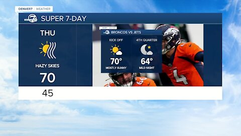 Super 7-Day: Perfect Broncos football weather