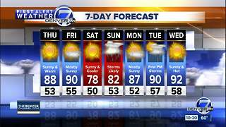 Scattered thunderstorms have ended, warm and dry Thursday - Video