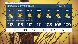 MOST ACCURATE FORECAST: Excessive Heat Warning extended through Monday!