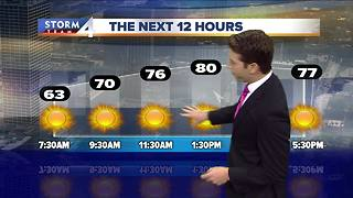 Summer-like stretch continues Friday - Video