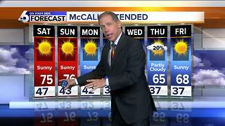 A Picture Perfect Weekend Ahead - Video