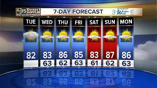 Temps in the low 80's expected Tuesday - Video