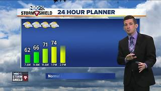 Breezy, much less humid for Friday - Video