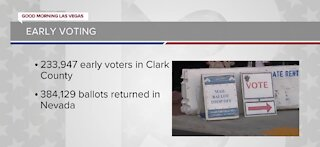 Early voting in Clark County ends Friday