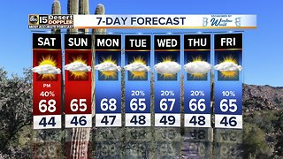 Rainy Saturday ahead for the Valley