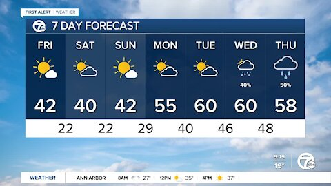 Metro Detroit Forecast: A cool weekend then a warm up