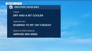 Cooler and dry finish to the weekend