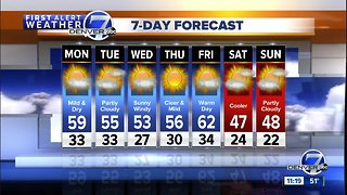 Mild weather across Colorado Monday