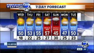 Denver weather will stay dry and mild for several days - Video