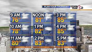 Scattered T'Storms ahead. - Video