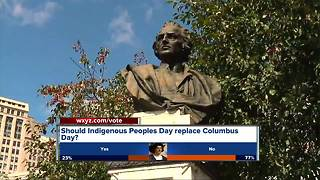 Should Detroit change Columbus Day to Indigenous Peoples Day? - Video