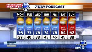 Warmer weather with sunshine next week - Video