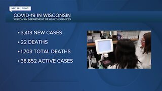 Wisconsin COVID-19 death toll is now more than 1,700
