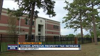 Martin County voters approve property tax increase