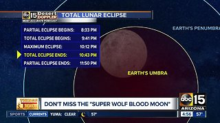 """What exactly is a """"super wolf blood moon?"""""""