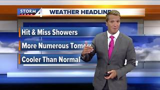 Brian Niznansky's Saturday evening Storm Team 4cast - Video