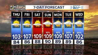 Monsoon storm chances still in play