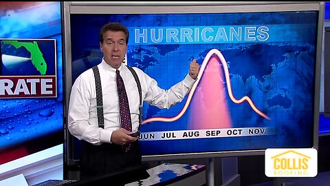 Tracking the Tropics | August 21 Evening Update