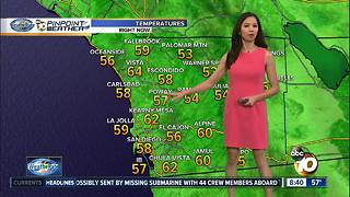 10News Pinpoint Weather for Sunday Nov. 19, 2017 - Video