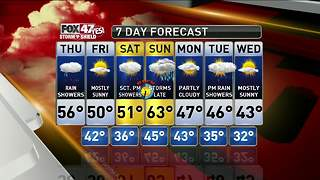 Jim's Forecast 11/2 - Video