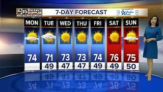 High temperatures in the 70s this week! - Video