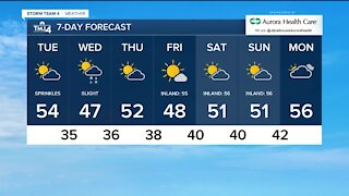 Cooler weather to stay