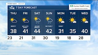 Thursday is sunny with highs in the 30s