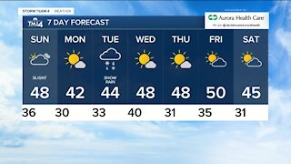 Cloudy with a chance of rain on Sunday