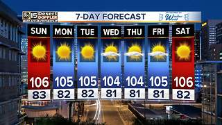 Hot and dry throughout the weekend