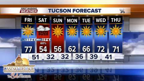 Chief Meteorologist Erin Christiansen's KGUN 9 Forecast Thursday, January 18, 2018