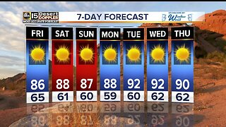 Weekend cool down heading for the Valley