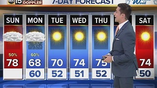 Morning web weather for Sunday, November 20, 2016