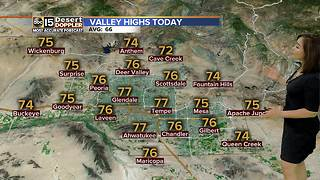 Above average temps in the Valley