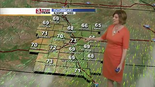 OWH Wednesday Forecast