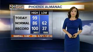 Record breaking weather day in Phoenix? - Video