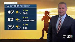 Tues am weather