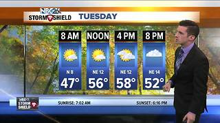 Cooler but seasonable Tuesday - Video