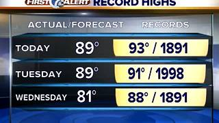 Near record heat today