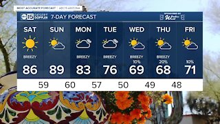 MOST ACCURATE FORECAST: Warmest weekend of the year so far!
