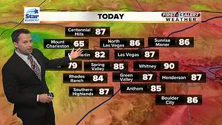 13 First Alert Weather for April 6 - Video